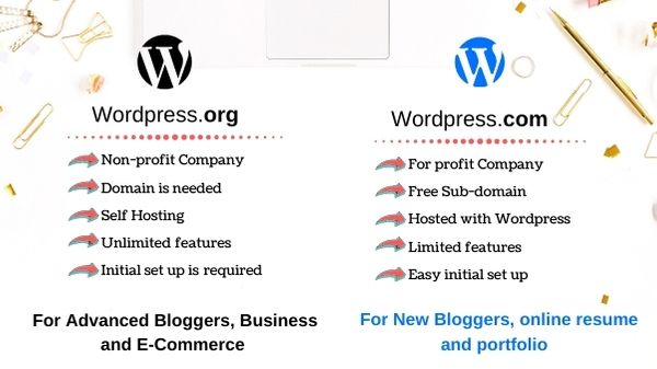 The major difference between WordPress.com and WordPress.org