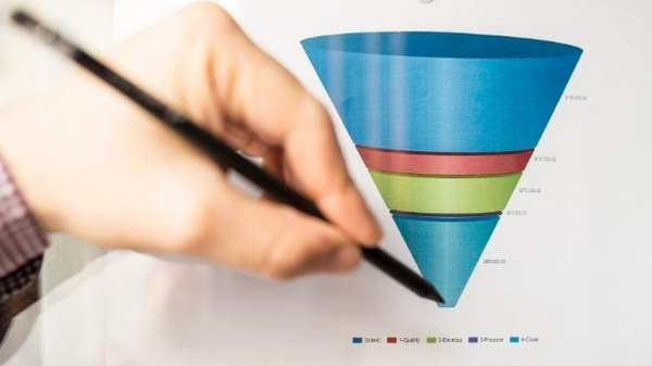The Marketing Funnel And Your Ad Campaign